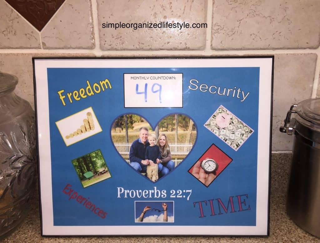 Financial Freedom Vision Board Frame