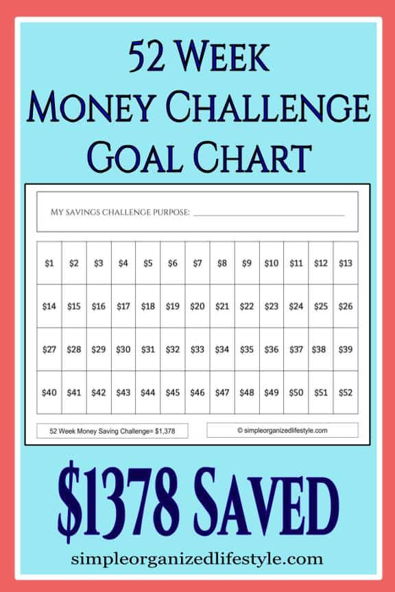 52 Week Money Challenge Goal Chart