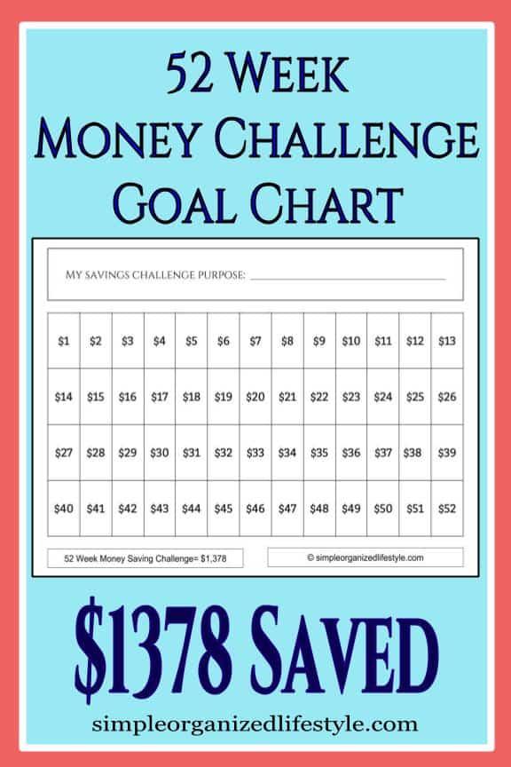52 Week Money Challenge Goal Chart