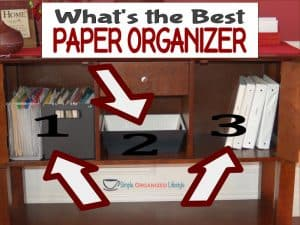 Best Paper Organizer Tool